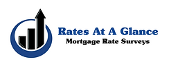 mortgage rate survey