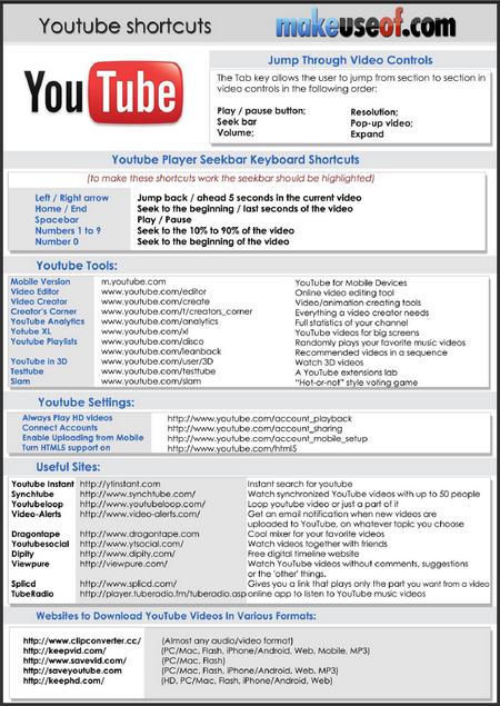 Youtube Cheats