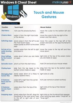 Window 8 Touch Sceen Cheats