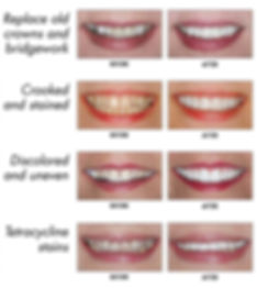 Jeffrey Harden DDS Dentist 77005 77005 77006 77008