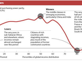 Il grafico che spiega esito elezioni 4 marzo