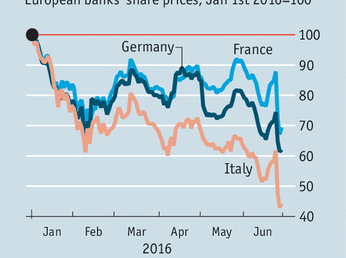 Il maxi-scudo al fianco dei due fondi Atlante, ovvero come salvare le banche italiane dalla bancarot