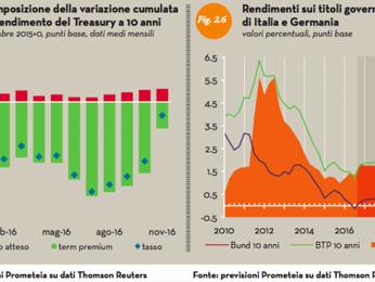 IL RISCHIOIl rapporto deficit/Pil al 2,9% causerebbe l'isolamento dell'Italia in Europa e un nuovo