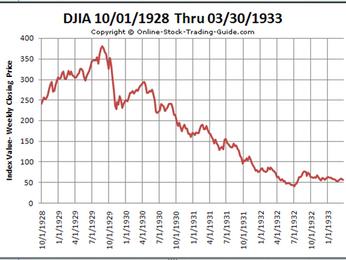 (Great Depression '30 -I)  Nascita dell'industria pubblica italiana: l'IRI