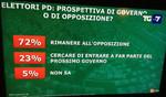 La sinistra, il governo Di Maio-Salvini e la psichiatria