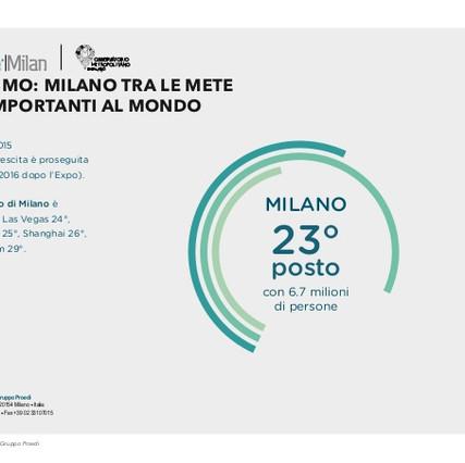 milano-citta-internazionale-9-638