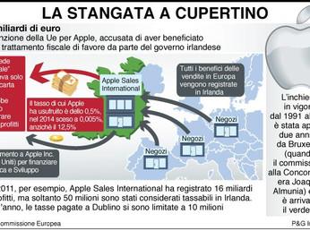 Apple deve restituire all'Irlanda 13 miliardi di euro per agevolazioni fiscali improprie