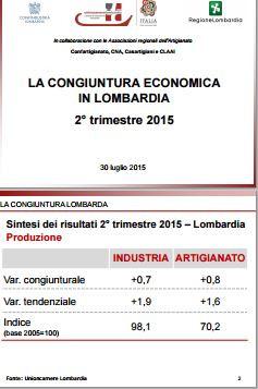 Congiuntura 2° trim 2015
