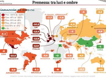 Indagine congiuntura italiana II trimestre 2020