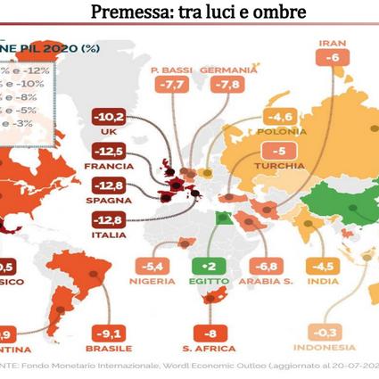 Variazione PIL 2020