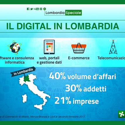 lombardia digitale