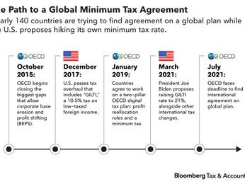 Cui prodest?La global minimum tax sulle multinazionali rischia di affossare le pmi italiane