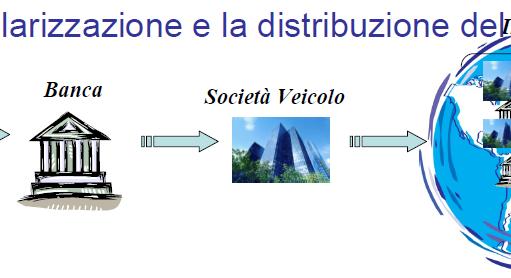 cartolarizzazione_2