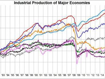 """Così l'euro ha """"scremato"""" l'industria"""