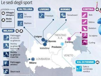 CIO: Milano-Cortina (regioni leghiste) tra le candidate ufficiali ai giochi invernali 2026