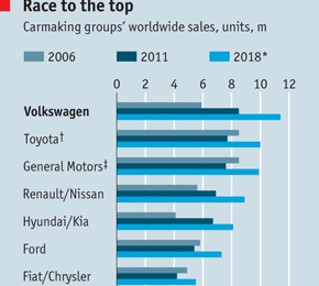 Volkswagen: industria di stato tedesca di successo