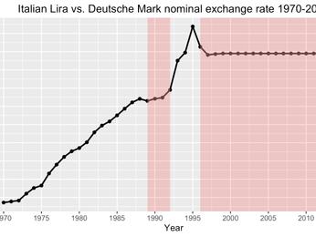 Come la Germania fregò l'Italia pure con la lira negli anni Ottanta