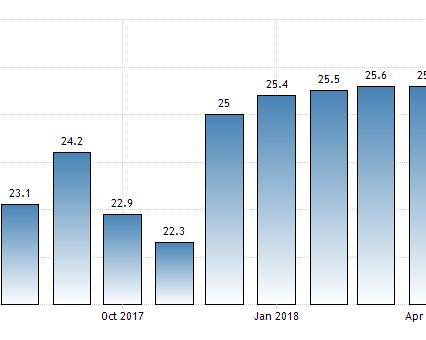 argentina-inflation-cpi