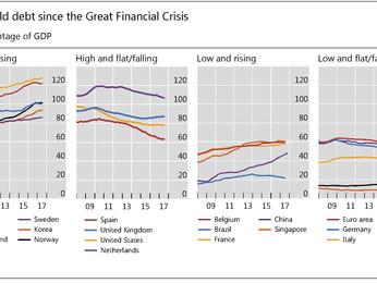 Debito, gli italiani sono bravi a ripagarlo. Almeno quello privato
