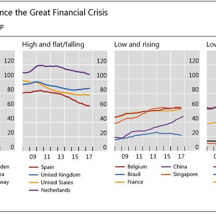 bis-debiti-famiglie-esteso