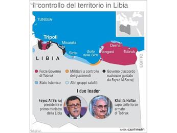 Libia, Trump e Medio Oriente