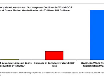 Lehman&Brothers/1: cause della bancarotta 2008