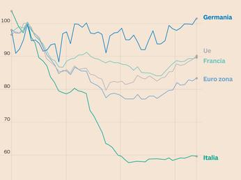 Perché l'Italia vuole l'accordo con la Cina, spiegato in 4 grafici