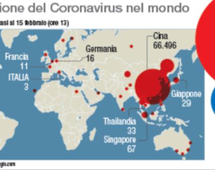 coronavirus diffuzione