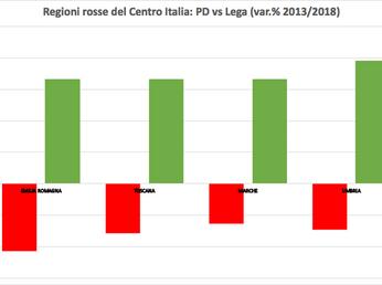 L'Italia che cambia: analisi del voto del 4 marzo