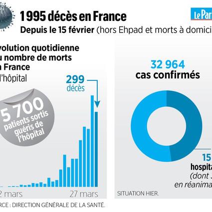 decessi coronavirus francia