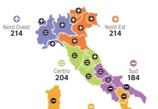 Scuola, test Invalsi: solo la Lombardia sopra la media italiana. Male la Campania