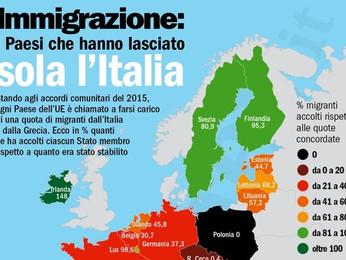 Immigrazione: i Paesi che hanno lasciato da sola l'Italia