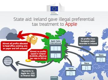 Giro di vite Ue su Amazon e Apple: i privilegi fiscali concessi dagli Stati giudicati «aiuti» da rec
