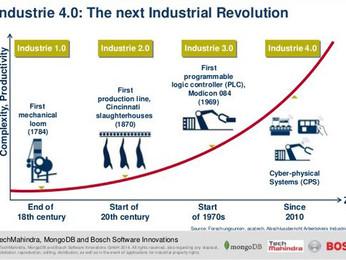 Verso la quarta rivoluzione industriale