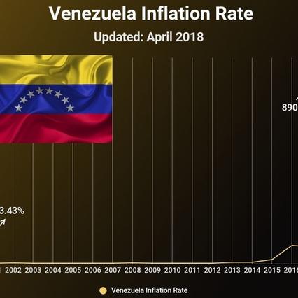 inflazione venezuela