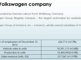Volkswagen leader mondiale dell'auto