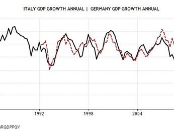 Diciamola Tutta: Mario Monti ha fatto un Disastro (e la Germania ringrazia). Ecco perchè