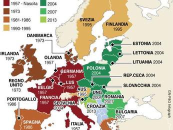 Unione Europea: da Roma 1957 a Roma 2017