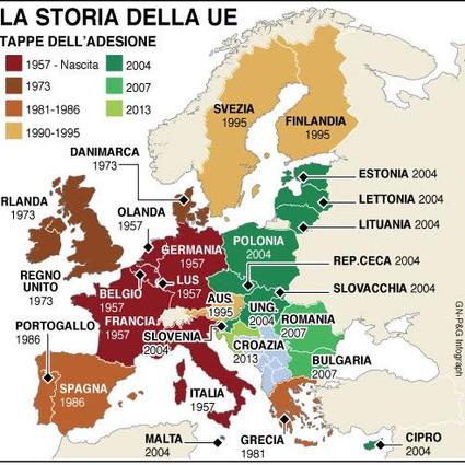 infografica-tappe-unione-europea