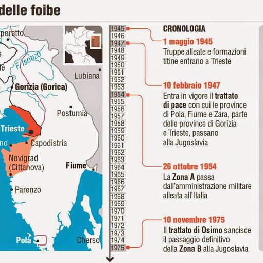 dramma-foibe-mappa-numeri