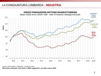 Indagine I trimestre economia lombarda