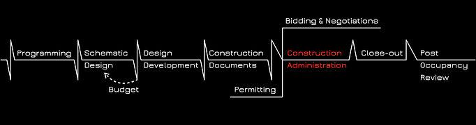 PD - Construction Admin.jpg