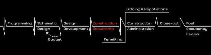 PD - Construction Documents.jpg