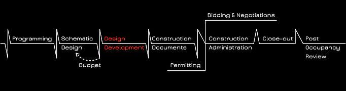 PD - Design Development.jpg