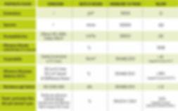 High Perform sheet DF02.jpg