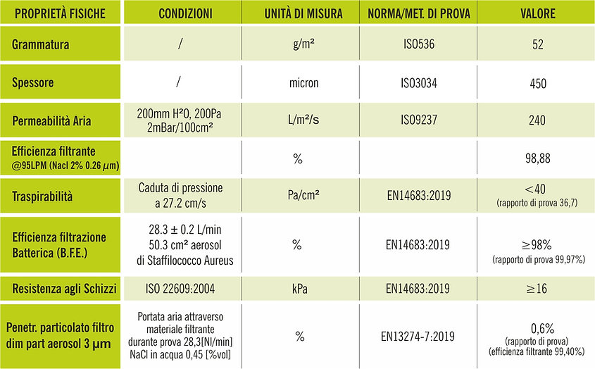 High Perform sheet DF02.jpg