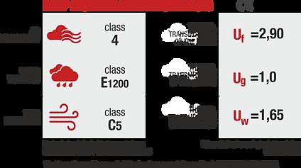 61_ tabella prestazioni_EN.png