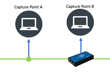 Packet Capture vs Accurate Packet Capture
