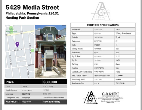 5429 Media Street Philadelphia Pennsylva