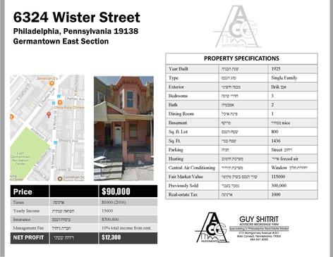 6324 Wister Street Philadelphia Pennsylv